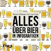 [Thomas Althauser: Alles über Bier in Infografiken]
