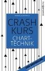 [Markus Horntrich: Crashkurs Charttechnik]