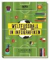 [Weltfußball in Infografiken]